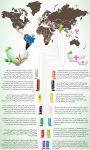 توریسم درمانی، درمان اقتصاد