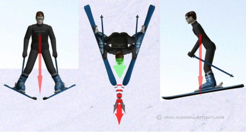 چگونه اسکی کنیم ؟